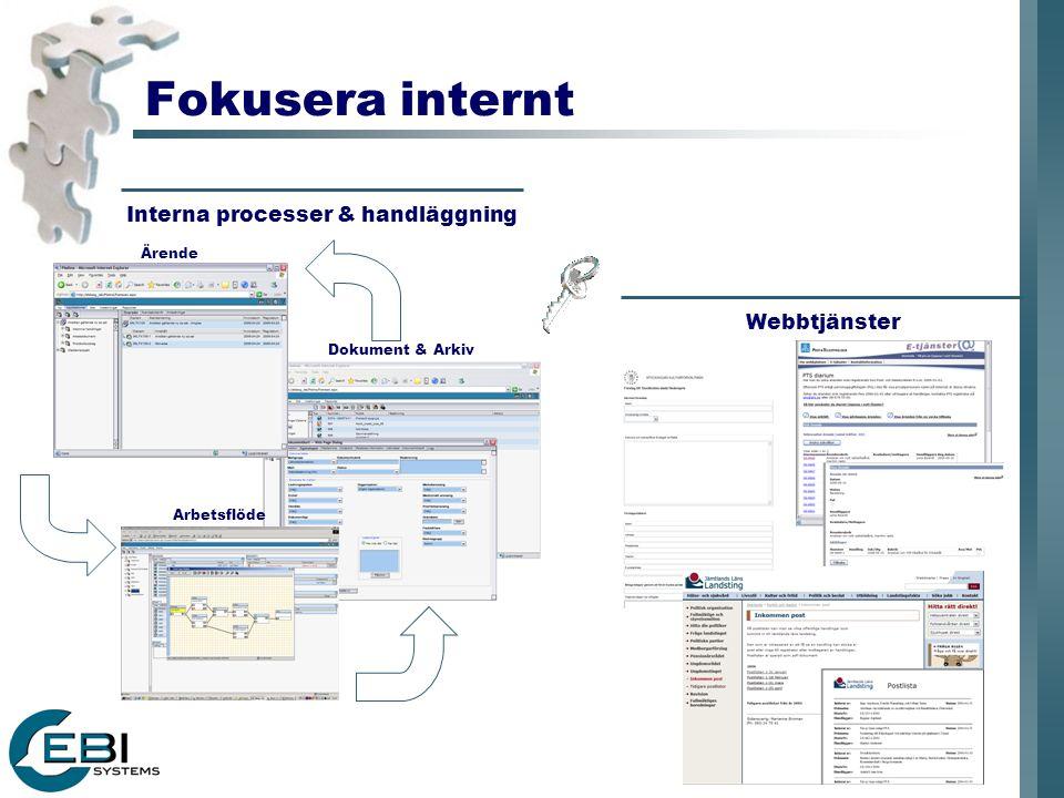 Fokusera internt Interna processer & handläggning Webbtjänster Ärende Arbetsflöde Dokument & Arkiv