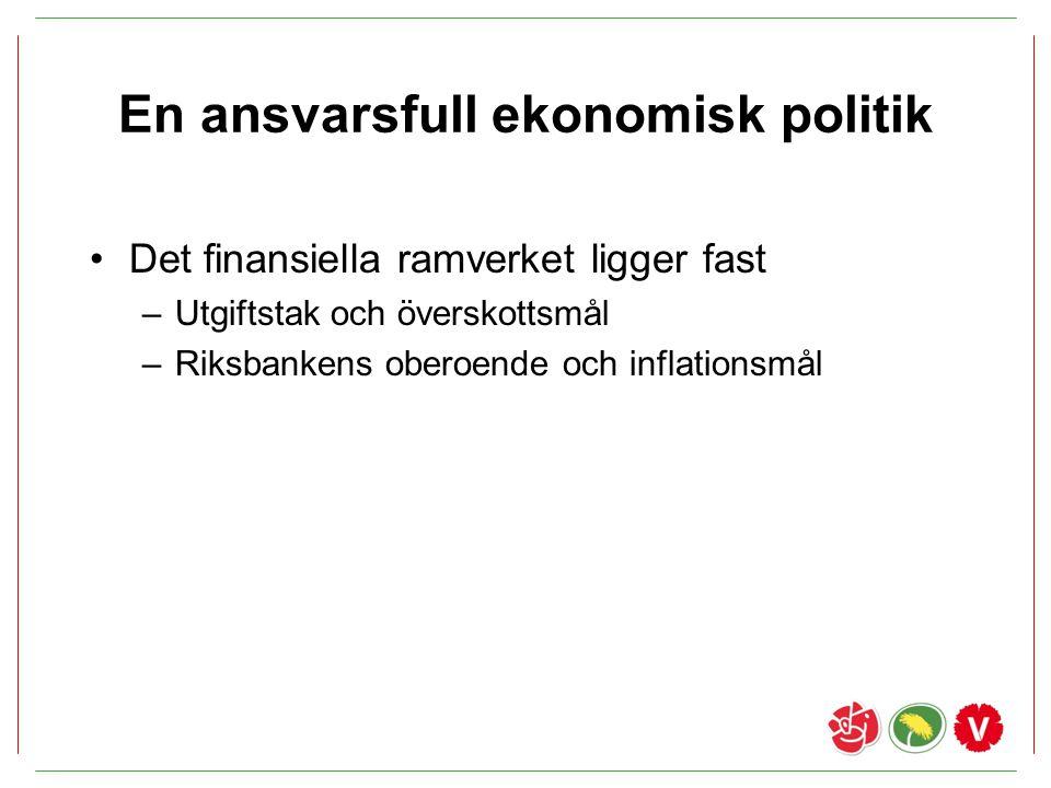 En ansvarsfull ekonomisk politik Det finansiella ramverket ligger fast –Utgiftstak och överskottsmål –Riksbankens oberoende och inflationsmål