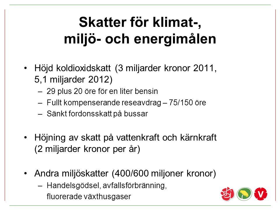 Skatter för klimat-, miljö- och energimålen Höjd koldioxidskatt (3 miljarder kronor 2011, 5,1 miljarder 2012) –29 plus 20 öre för en liter bensin –Ful