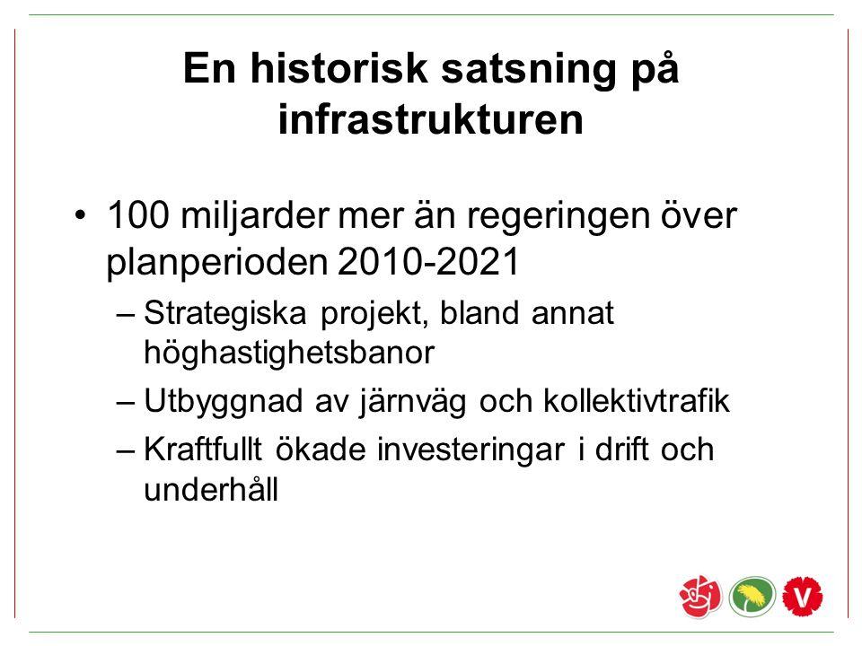 En historisk satsning på infrastrukturen 100 miljarder mer än regeringen över planperioden 2010-2021 –Strategiska projekt, bland annat höghastighetsba