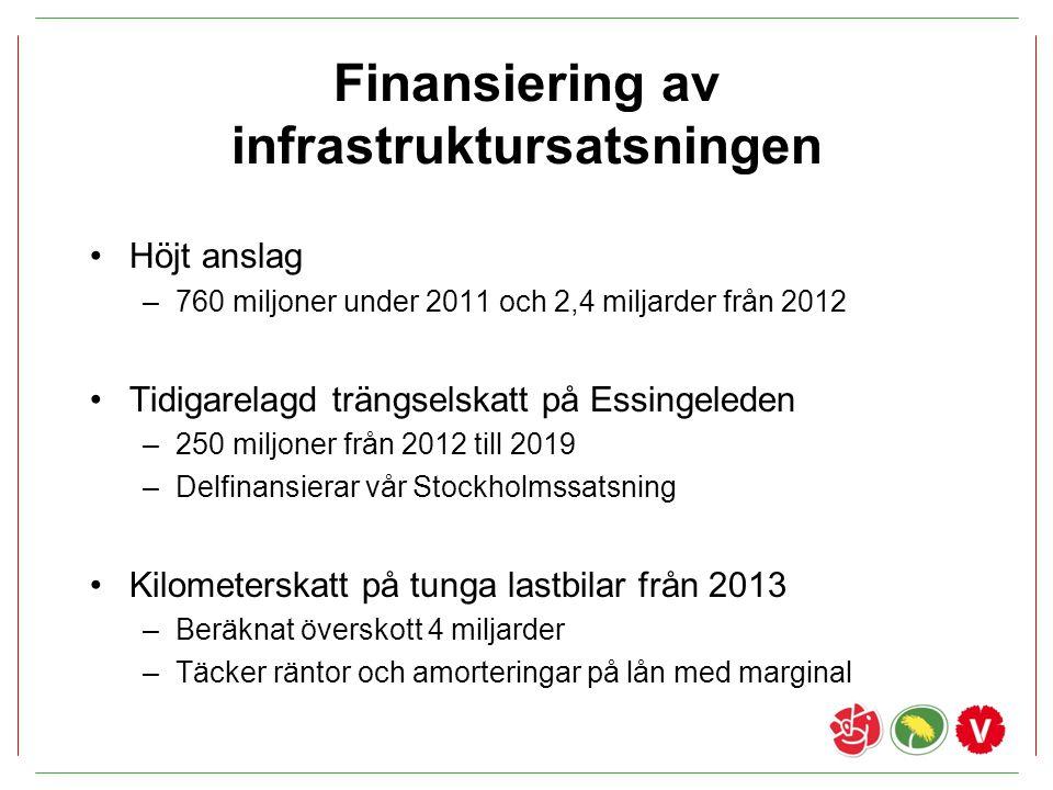 Finansiering av infrastruktursatsningen Höjt anslag –760 miljoner under 2011 och 2,4 miljarder från 2012 Tidigarelagd trängselskatt på Essingeleden –2