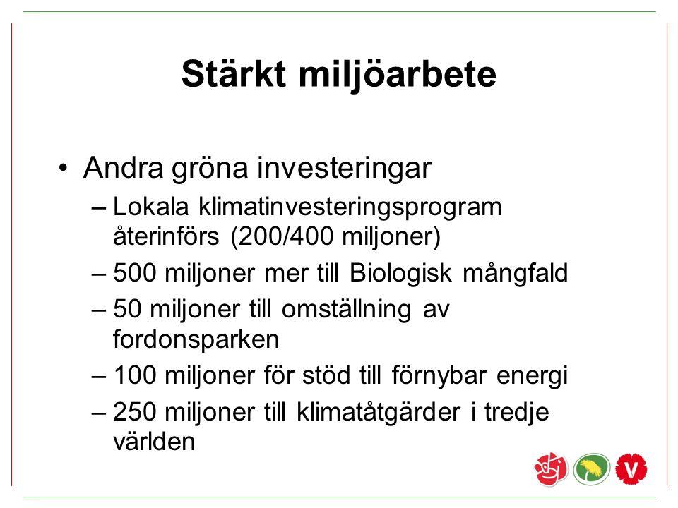 Stärkt miljöarbete Andra gröna investeringar –Lokala klimatinvesteringsprogram återinförs (200/400 miljoner) –500 miljoner mer till Biologisk mångfald