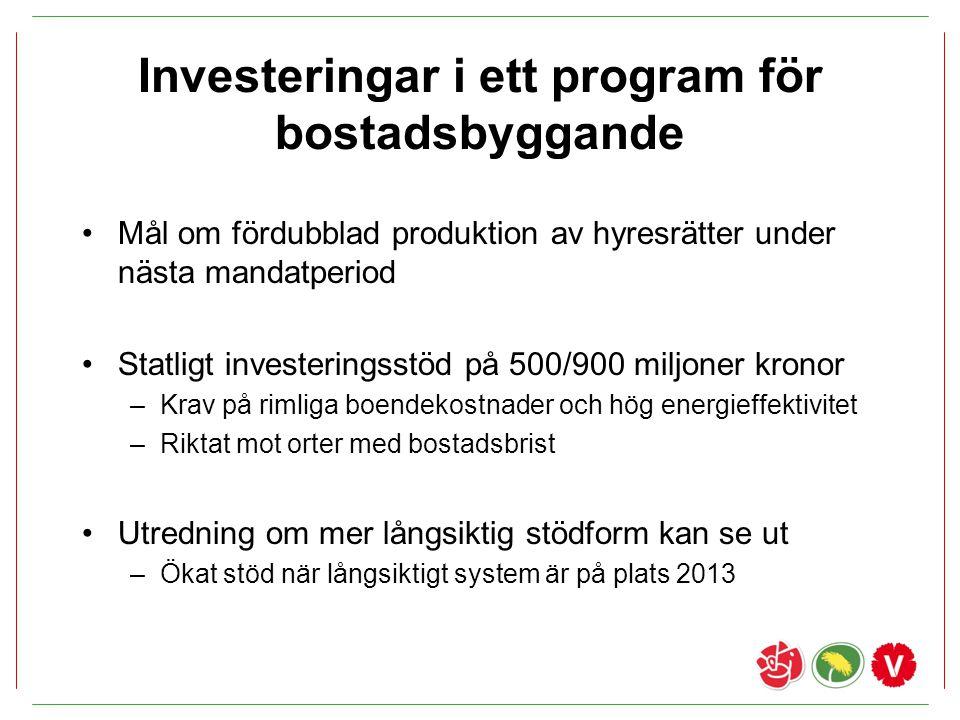 Investeringar i ett program för bostadsbyggande Mål om fördubblad produktion av hyresrätter under nästa mandatperiod Statligt investeringsstöd på 500/