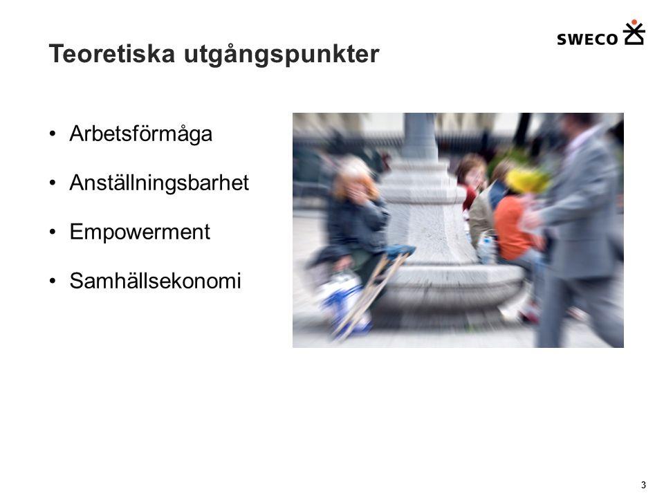 Strategiska frågor för Stockholms stad Det hälsostärkande perspektivet som finns i både Xplore.