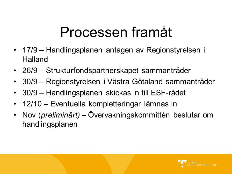 Processen framåt 17/9 – Handlingsplanen antagen av Regionstyrelsen i Halland 26/9 – Strukturfondspartnerskapet sammanträder 30/9 – Regionstyrelsen i Västra Götaland sammanträder 30/9 – Handlingsplanen skickas in till ESF-rådet 12/10 – Eventuella kompletteringar lämnas in Nov (preliminärt) – Övervakningskommittén beslutar om handlingsplanen