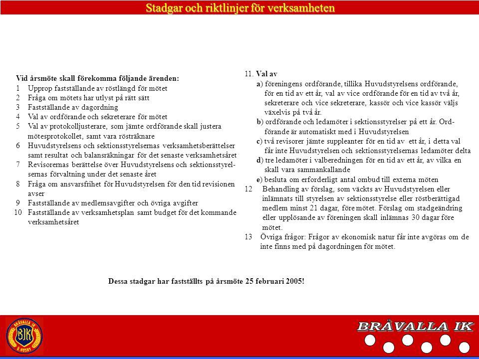 Bråvalla IK 75 årsjubileumsfond och vandringspriser Huvudstyrelsen fastställer, på förslag av sektio- nerna vilka som skall erhålla de olika utmärkelserna Artur Wadmans vandringspris instiftat 1957 och vandrade till 1995 då nytt pris uppsattes att utdelas vid Bråvalla Idrotts- klubbs höstfest.