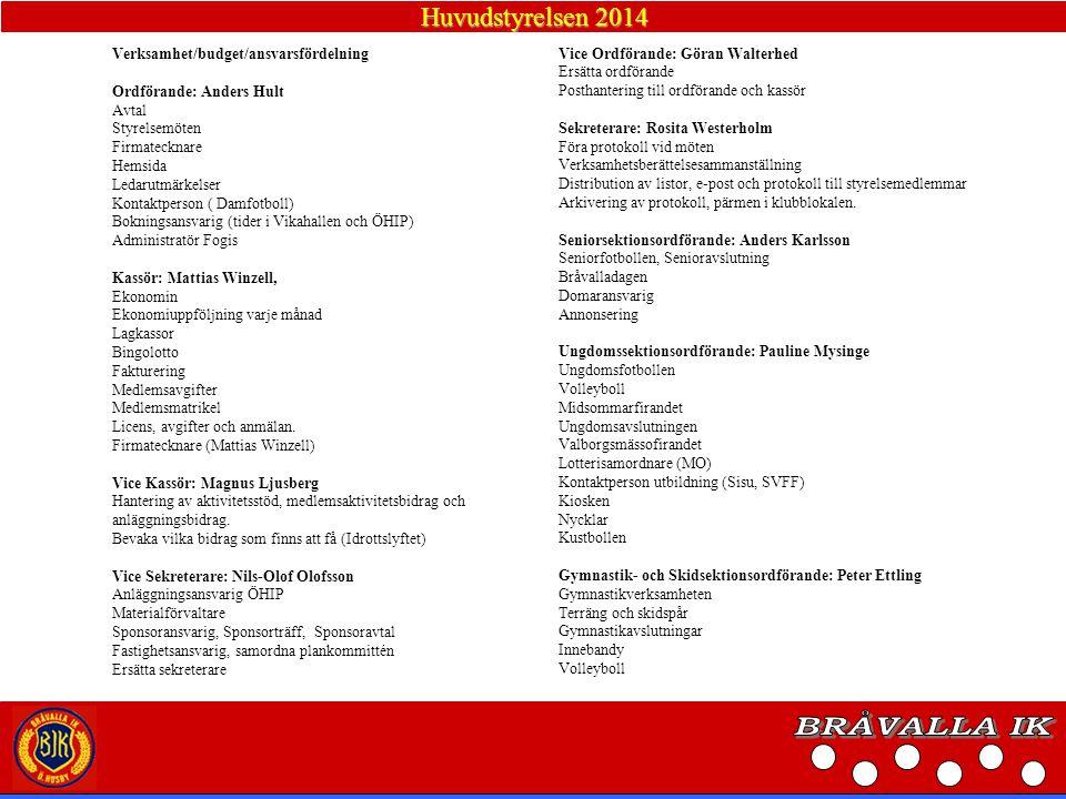 Agenda Styrelsen 2014/2015 Mars Årsmöte 9/3 NO Styrelsemöte 18/3 AH Årsmöteshand.
