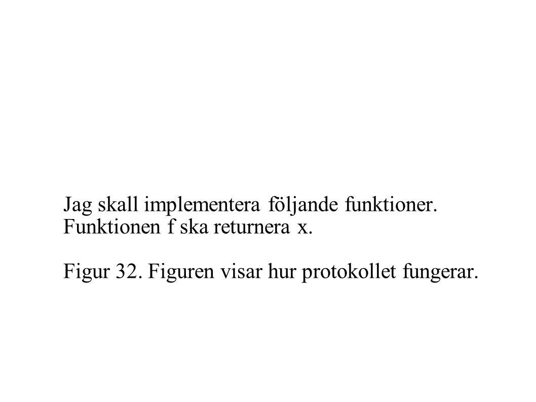 Jag skall implementera följande funktioner. Funktionen f ska returnera x.