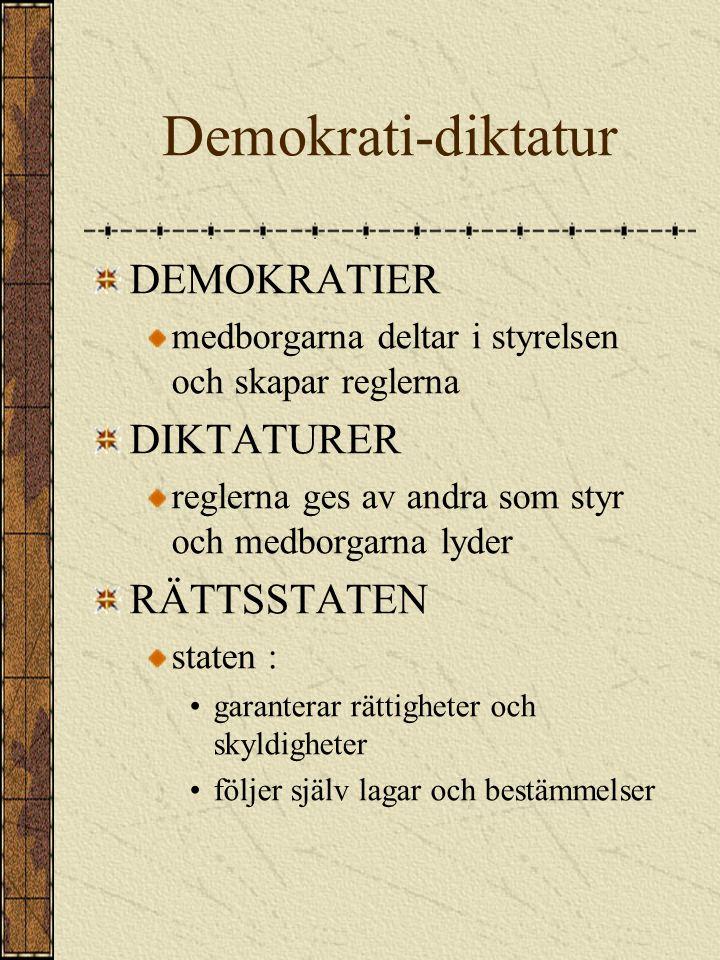 Demokrati-diktatur DEMOKRATIER medborgarna deltar i styrelsen och skapar reglerna DIKTATURER reglerna ges av andra som styr och medborgarna lyder RÄTTSSTATEN staten : garanterar rättigheter och skyldigheter följer själv lagar och bestämmelser