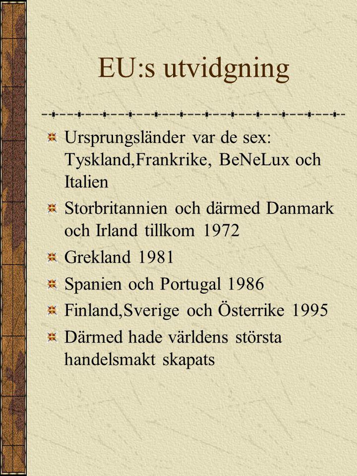 EU och dess tillkomst Främsta förespråkare: Altiero Spinelli Jean Monnet Inleddes 1951 med Kol-och stålunionen Kompletterades 1957 med Romfördraget som gav upphov till EEC och Euratom Kompletterades med enhetsakten 1986 och Maastrichtavtalet 1992 som skapade EU
