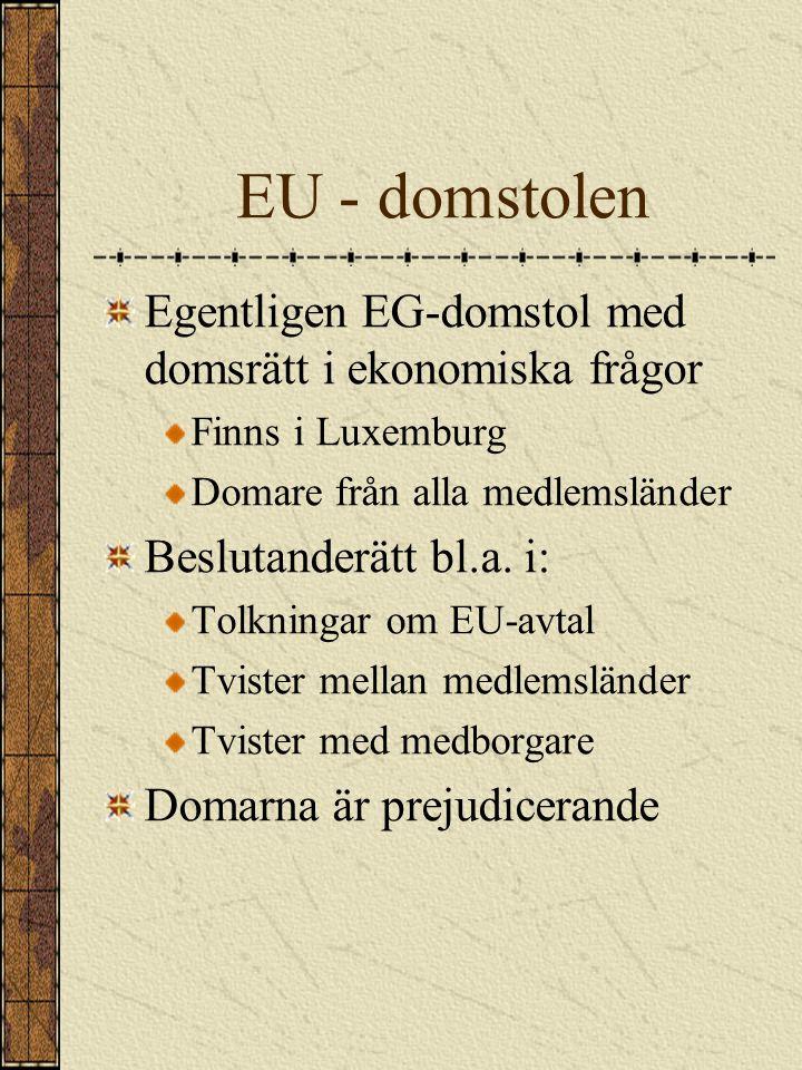 EU besluts giltighet Förordningar Övernationella bestämmelser som alla måste följa Direktiv Anvisningar som har bindande mål.