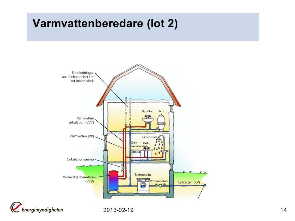 14 Varmvattenberedare (lot 2) 2013-02-19