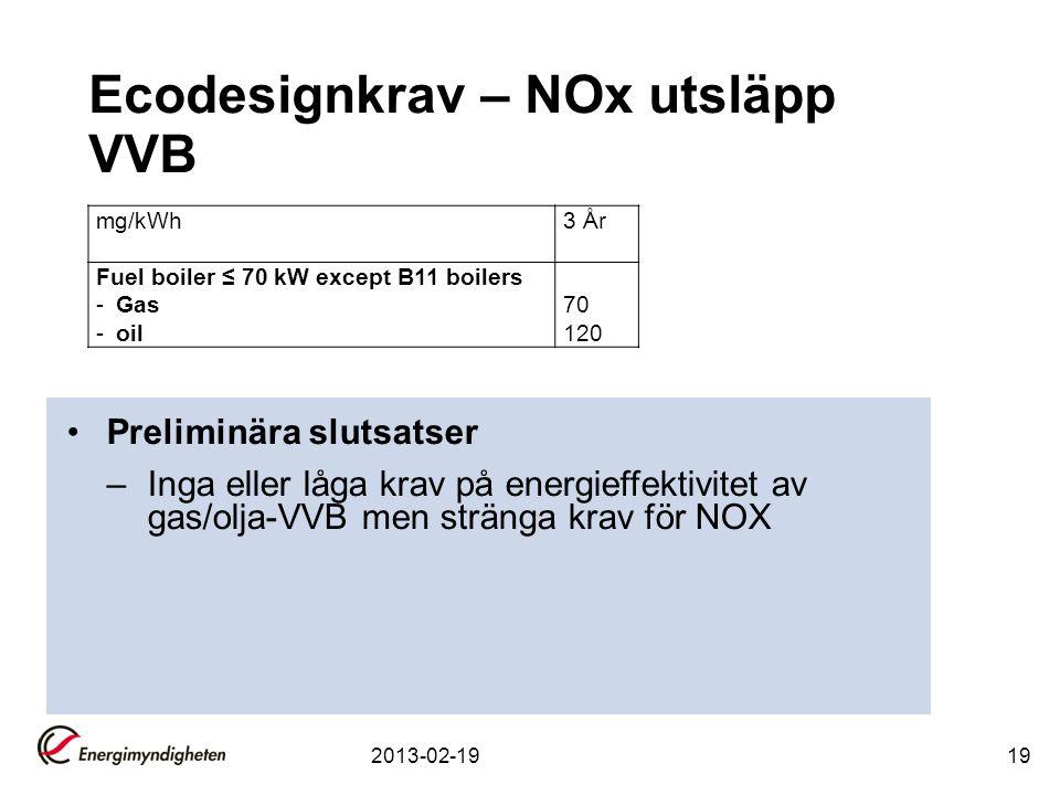 Ecodesignkrav – NOx utsläpp VVB 2013-02-1919 mg/kWh3 År Fuel boiler ≤ 70 kW except B11 boilers -Gas -oil 70 120 Preliminära slutsatser –Inga eller låg