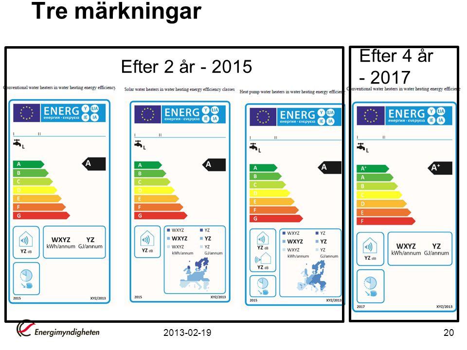 2013-02-1920 Tre märkningar Efter 2 år - 2015 Efter 4 år - 2017