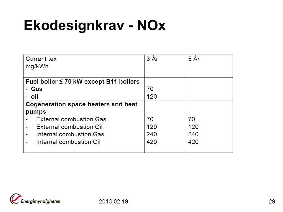 Ekodesignkrav - NOx 2013-02-1929 Current tex mg/kWh 3 År5 År Fuel boiler ≤ 70 kW except B11 boilers -Gas -oil 70 120 Cogeneration space heaters and he