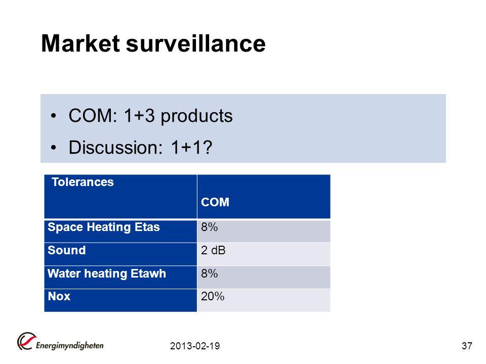 Market surveillance COM: 1+3 products Discussion: 1+1? 2013-02-1937 Tolerances COM Space Heating Etas8% Sound2 dB Water heating Etawh8% Nox20%