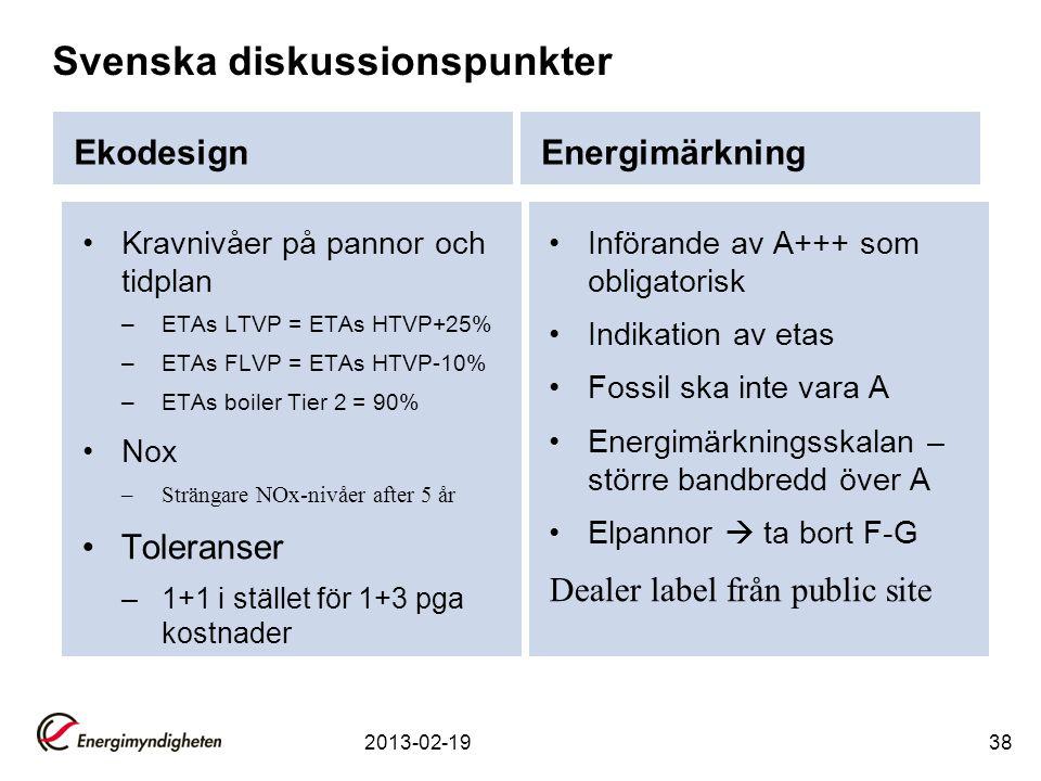Svenska diskussionspunkter Ekodesign Kravnivåer på pannor och tidplan –ETAs LTVP = ETAs HTVP+25% –ETAs FLVP = ETAs HTVP-10% –ETAs boiler Tier 2 = 90%