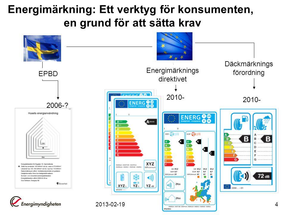2013-02-19 2006-? 2010- Energimärkning: Ett verktyg för konsumenten, en grund för att sätta krav EPBD Däckmärknings förordning Energimärknings direkti