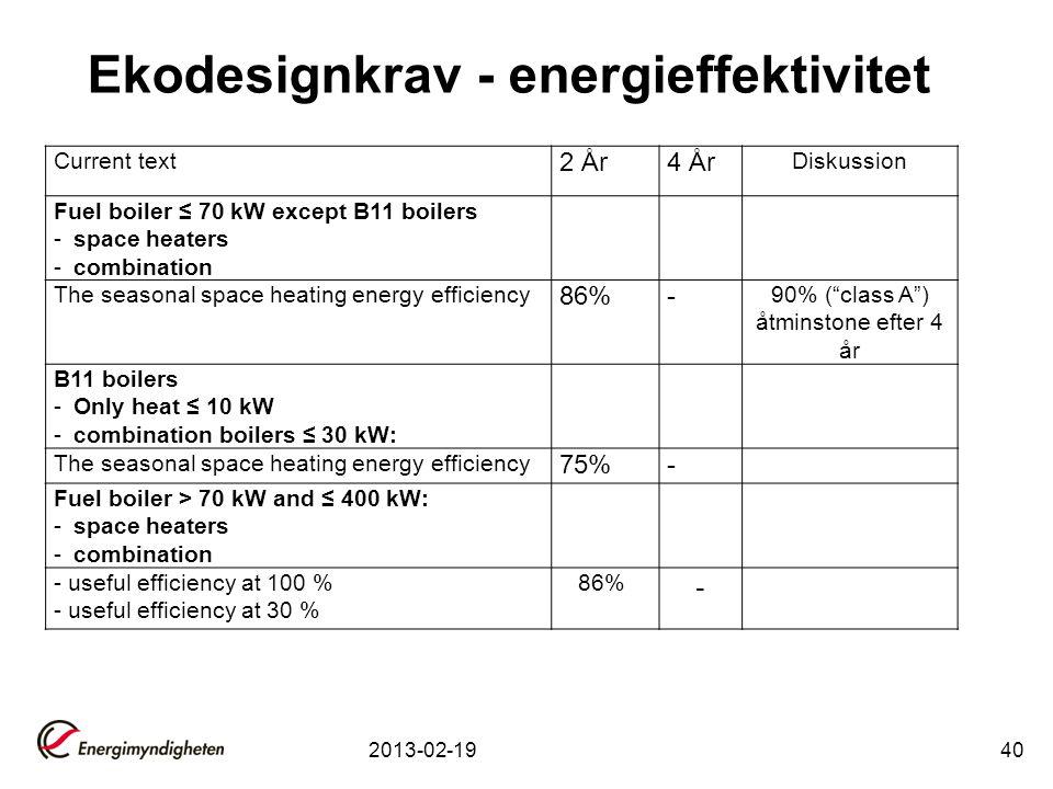 Ekodesignkrav - energieffektivitet 2013-02-1940 Current text 2 År4 År Diskussion Fuel boiler ≤ 70 kW except B11 boilers -space heaters -combination Th