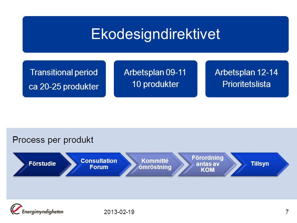 Svenska diskussionspunkter Ekodesign Kravnivåer på pannor och tidplan –ETAs LTVP = ETAs HTVP+25% –ETAs FLVP = ETAs HTVP-10% –ETAs boiler Tier 2 = 90% Nox –Strängare NOx-nivåer after 5 år Toleranser –1+1 i stället för 1+3 pga kostnader Energimärkning Införande av A+++ som obligatorisk Indikation av etas Fossil ska inte vara A Energimärkningsskalan – större bandbredd över A Elpannor  ta bort F-G Dealer label från public site 382013-02-19