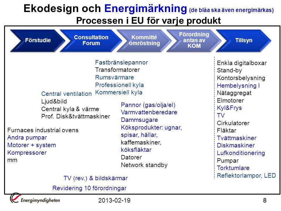 2013-02-199 Källa, Adam Romanowski, DG ENER, C3, April 2012