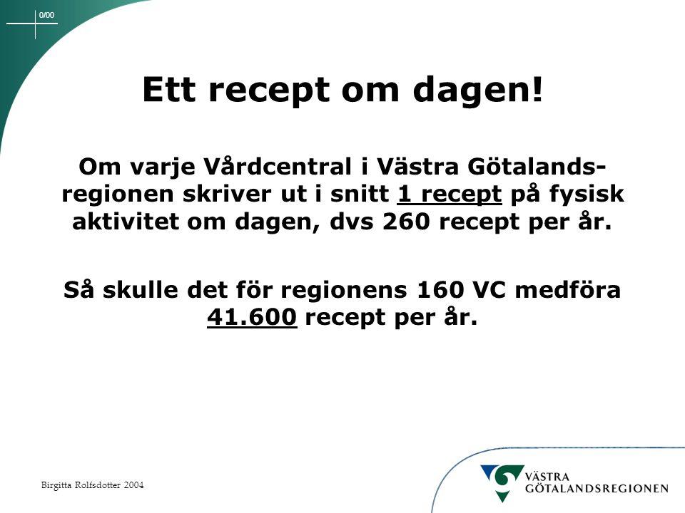 0/00 Birgitta Rolfsdotter 2004 Ett recept om dagen.