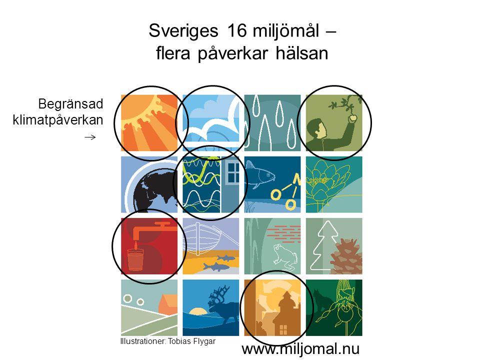 Begränsad klimatpåverkan Sveriges 16 miljömål – flera påverkar hälsan www.miljomal.nu Illustrationer: Tobias Flygar