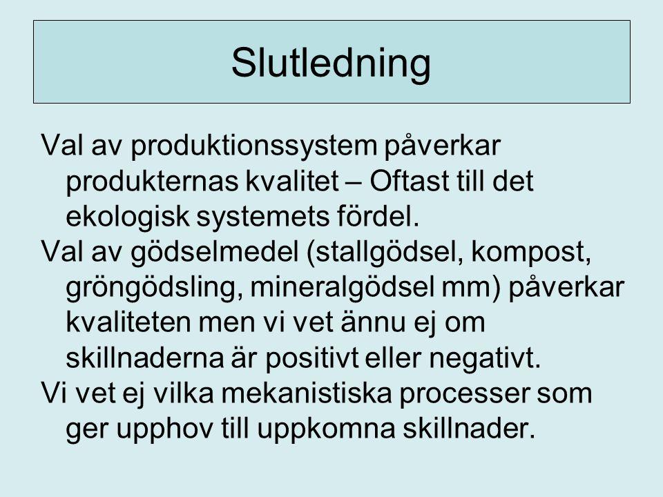 Slutledning Val av produktionssystem påverkar produkternas kvalitet – Oftast till det ekologisk systemets fördel.