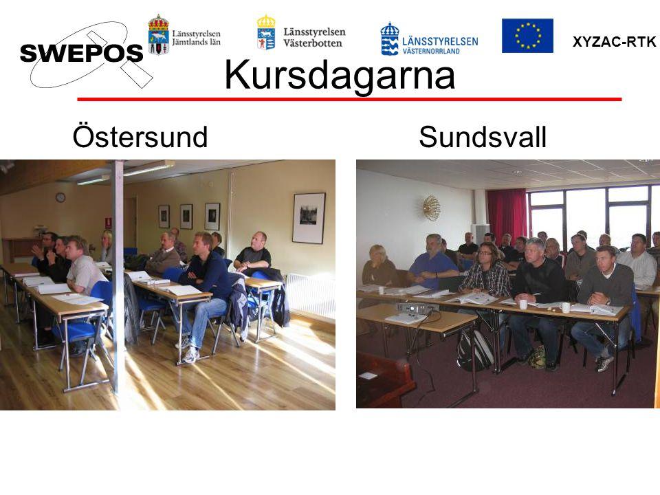 XYZAC-RTK Kursdagarna Östersund Sundsvall