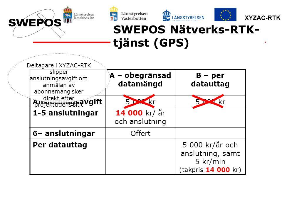 XYZAC-RTK SWEPOS Nätverks-RTK- tjänst (GPS) A – obegränsad datamängd B – per datauttag Anslutningsavgift5 000 kr 1-5 anslutningar14 000 kr/ år och anslutning 6– anslutningarOffert Per datauttag5 000 kr/år och anslutning, samt 5 kr/min (takpris 14 000 kr) Deltagare i XYZAC-RTK slipper anslutningsavgift om anmälan av abonnemang sker direkt efter projekttidens slut
