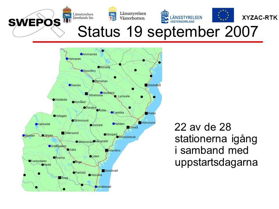 XYZAC-RTK Status 19 september 2007 22 av de 28 stationerna igång i samband med uppstartsdagarna