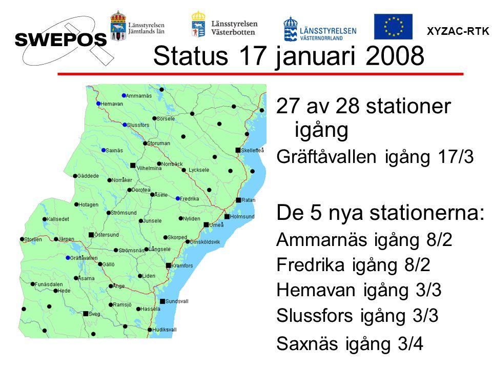 XYZAC-RTK Status 17 januari 2008 27 av 28 stationer igång Gräftåvallen igång 17/3 De 5 nya stationerna: Ammarnäs igång 8/2 Fredrika igång 8/2 Hemavan igång 3/3 Slussfors igång 3/3 Saxnäs igång 3/4