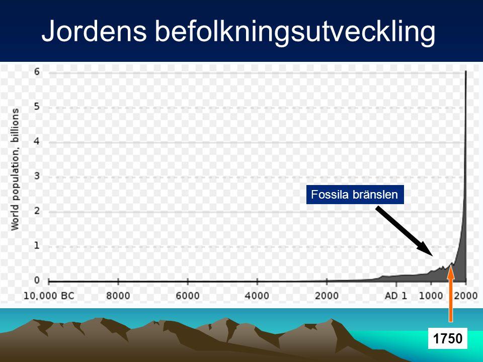 Jordens befolkningsutveckling 1750 Fossila bränslen