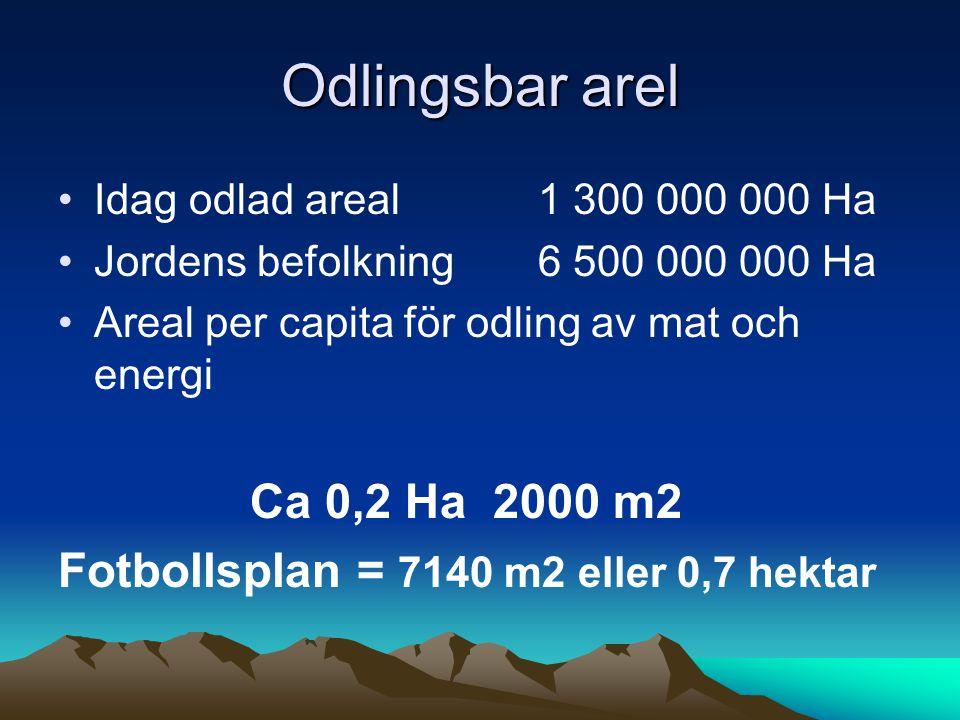 Odlingsbar arel Idag odlad areal1 300 000 000 Ha Jordens befolkning6 500 000 000 Ha Areal per capita för odling av mat och energi Ca 0,2 Ha 2000 m2 Fo