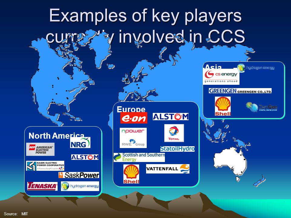 Examples of key players currently involved in CCS l Source:MIT North America Europe Asia