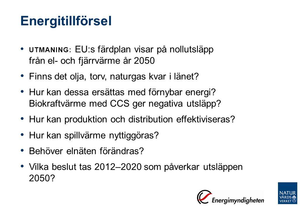 Energitillförsel UTMANING: EU:s färdplan visar på nollutsläpp från el- och fjärrvärme år 2050 Finns det olja, torv, naturgas kvar i länet? Hur kan des