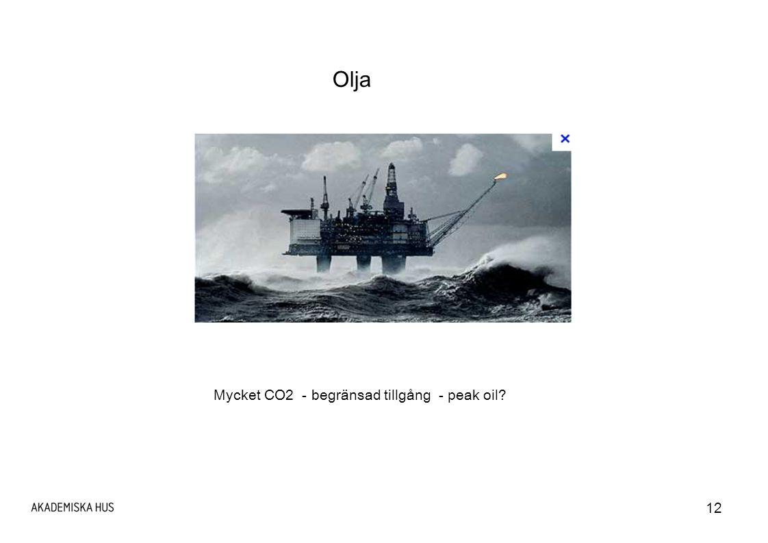 12 Olja Mycket CO2 - begränsad tillgång - peak oil?