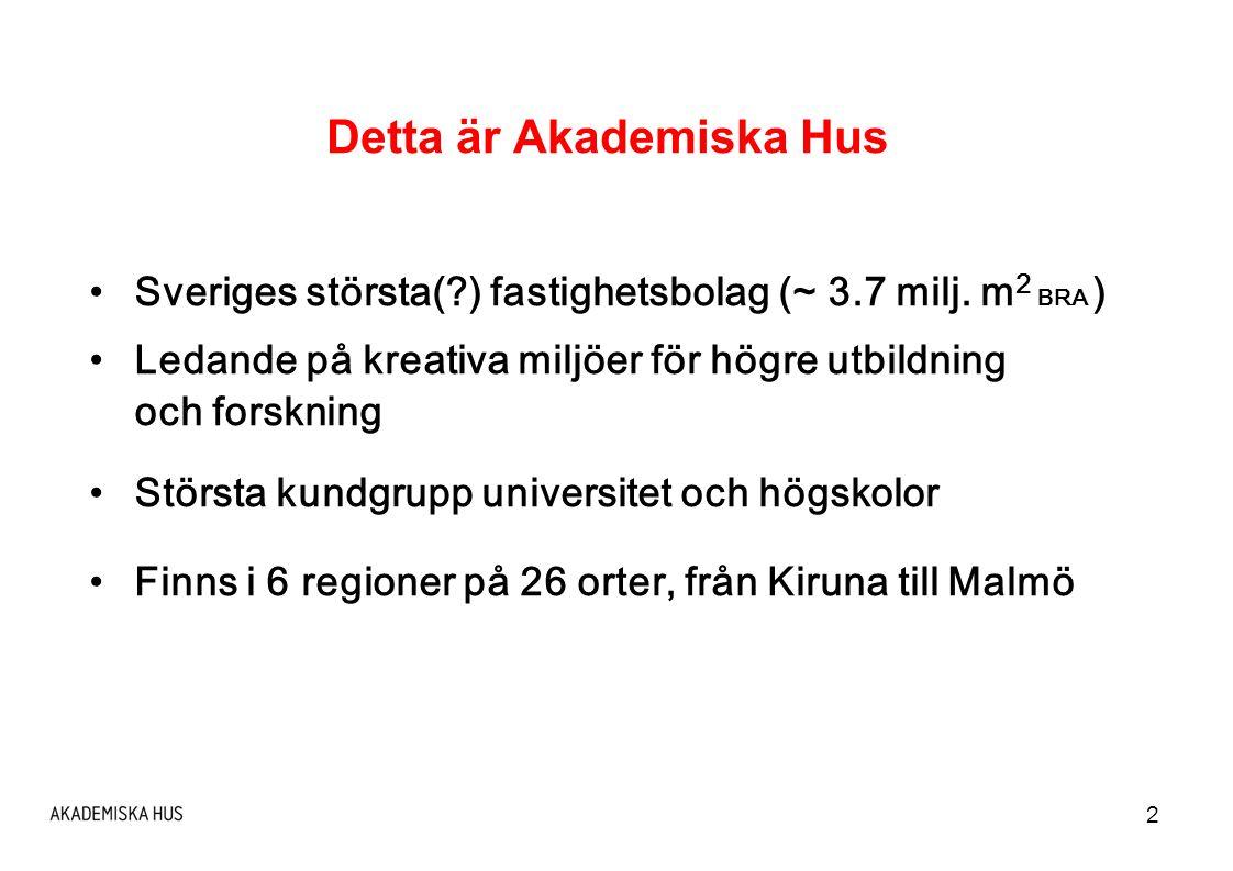 2 Sveriges största(?) fastighetsbolag (~ 3.7 milj.