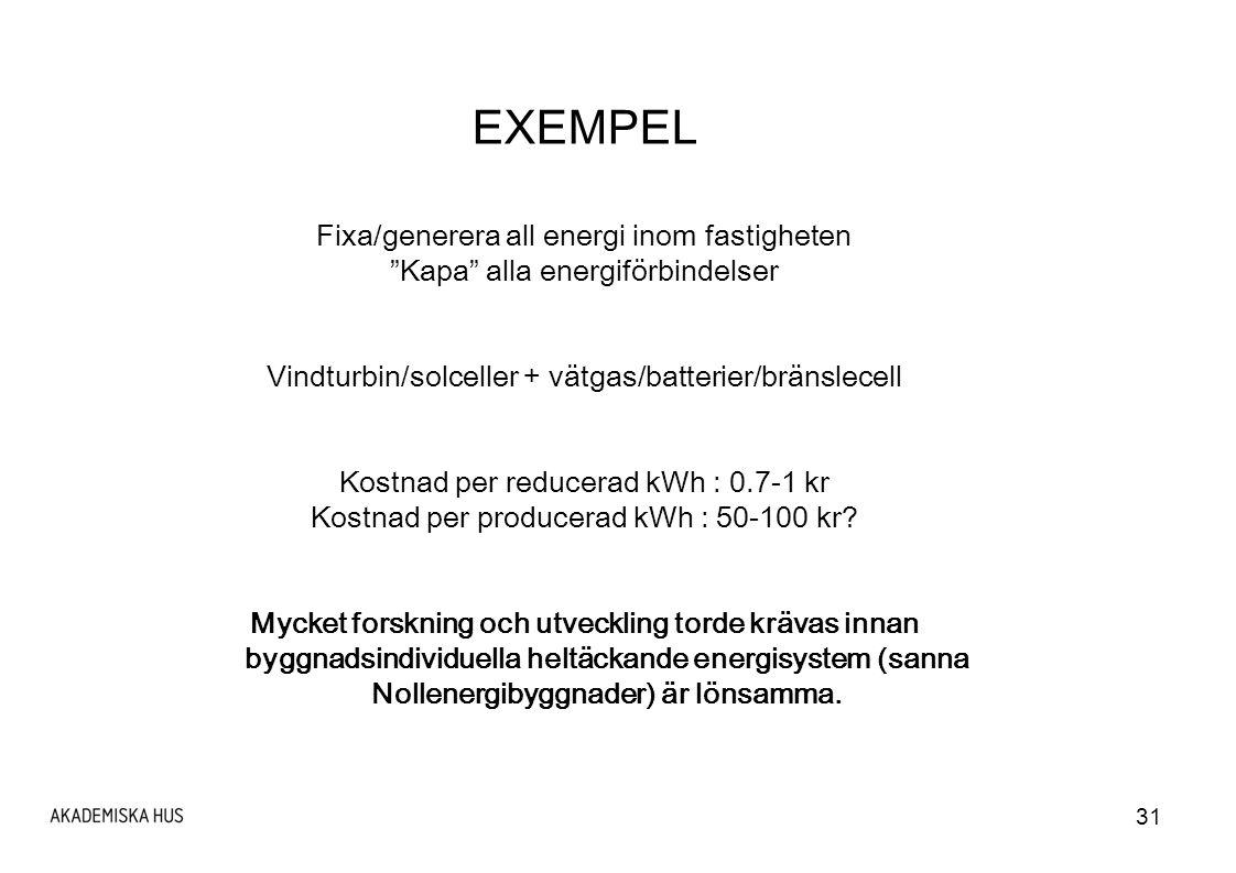 31 EXEMPEL Fixa/generera all energi inom fastigheten Kapa alla energiförbindelser Vindturbin/solceller + vätgas/batterier/bränslecell Kostnad per reducerad kWh : 0.7-1 kr Kostnad per producerad kWh : 50-100 kr.