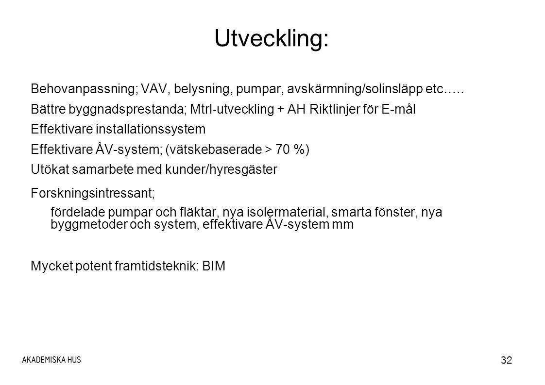 32 Utveckling: Behovanpassning; VAV, belysning, pumpar, avskärmning/solinsläpp etc…..