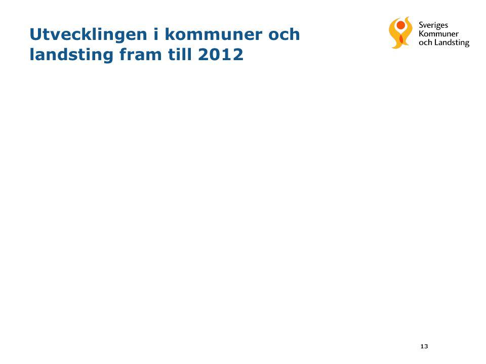 13 Utvecklingen i kommuner och landsting fram till 2012