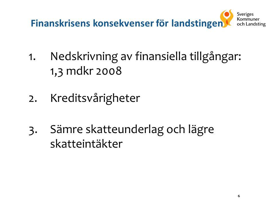 7 SKL:s prognos för Sverige: vändning i slutet av 2009?