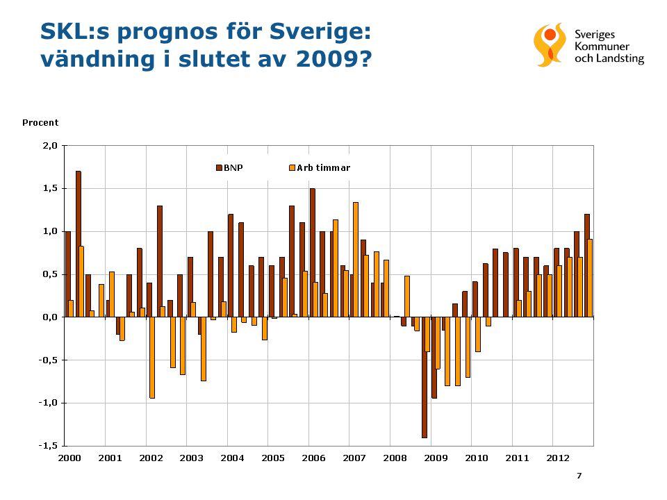 7 SKL:s prognos för Sverige: vändning i slutet av 2009