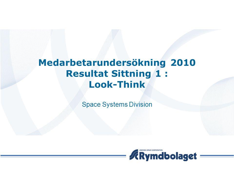 Medarbetarundersökning 2010 Resultat Sittning 1 : Look-Think Space Systems Division