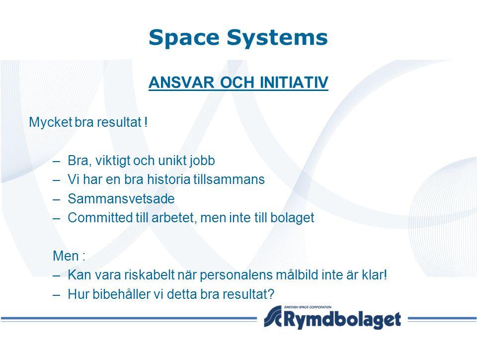 Space Systems ANSVAR OCH INITIATIV Mycket bra resultat ! –Bra, viktigt och unikt jobb –Vi har en bra historia tillsammans –Sammansvetsade –Committed t