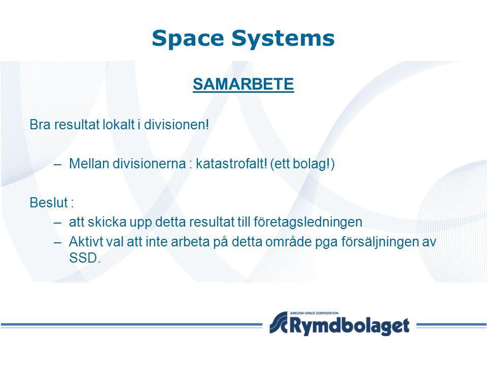 Space Systems SAMARBETE Bra resultat lokalt i divisionen! –Mellan divisionerna : katastrofalt! (ett bolag!) Beslut : –att skicka upp detta resultat ti