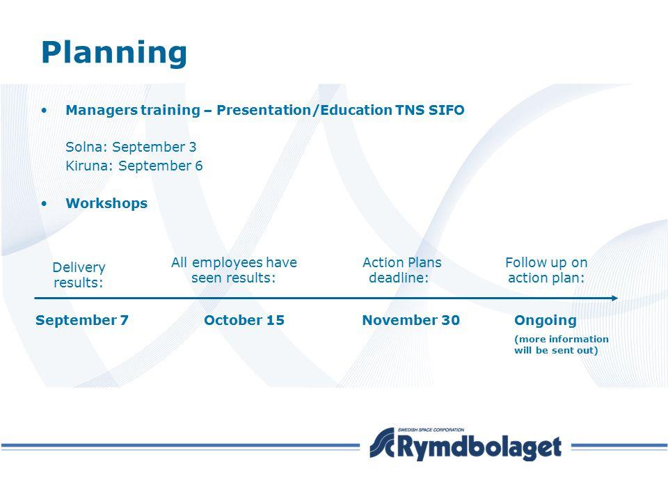 Managers training – Presentation/Education TNS SIFO Solna: September 3 Kiruna: September 6 Workshops Planning September 7 All employees have seen resu