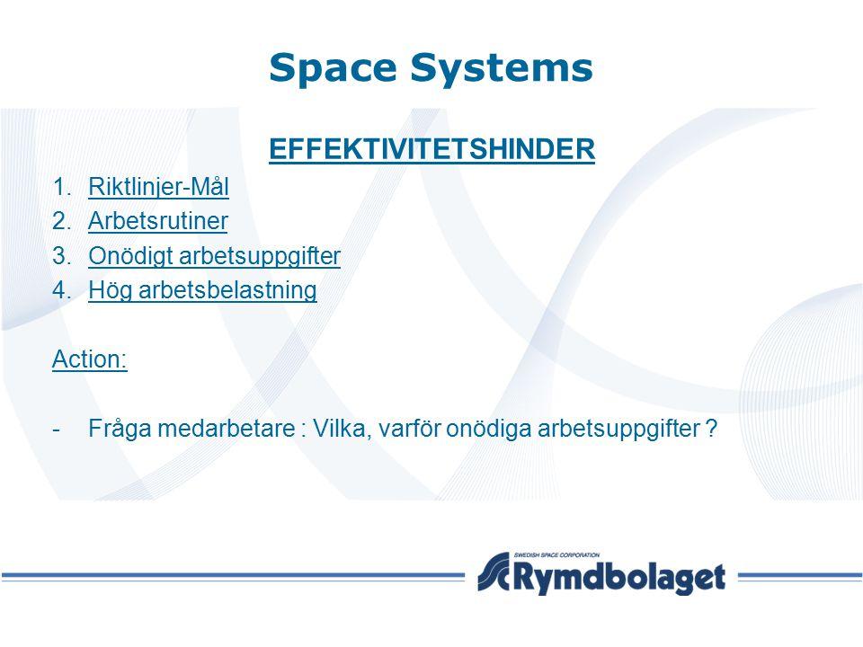 Space Systems EFFEKTIVITETSHINDER 1.Riktlinjer-Mål 2.Arbetsrutiner 3.Onödigt arbetsuppgifter 4.Hög arbetsbelastning Action: -Fråga medarbetare : Vilka