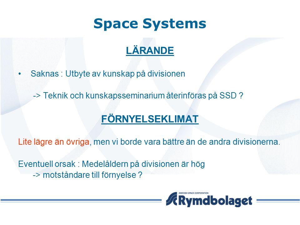 Space Systems LÄRANDE Saknas : Utbyte av kunskap på divisionen -> Teknik och kunskapsseminarium återinföras på SSD ? FÖRNYELSEKLIMAT Lite lägre än övr