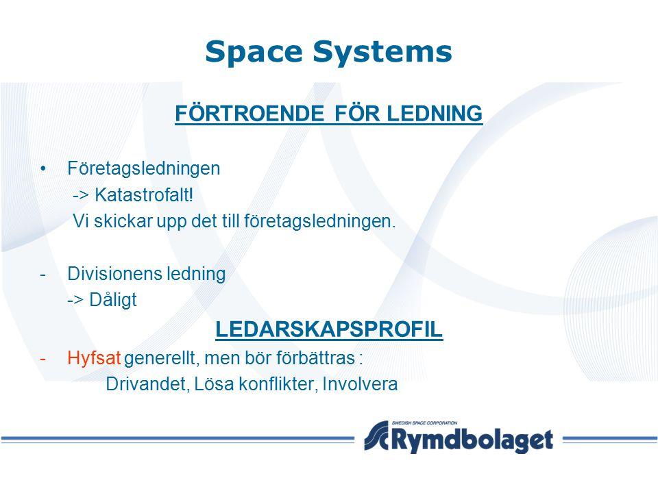 Space Systems FÖRTROENDE FÖR LEDNING Företagsledningen -> Katastrofalt! Vi skickar upp det till företagsledningen. -Divisionens ledning -> Dåligt LEDA